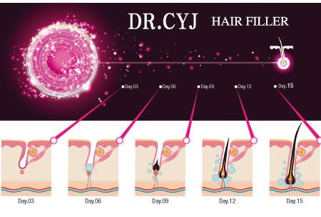 hair filler dr. cyj trattamento professionale seventy bg